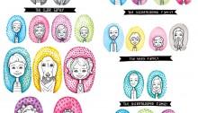 Doodle-Portraits